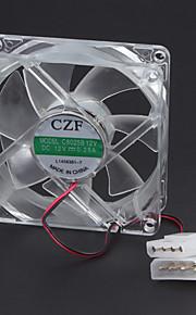 8cm Tramsparent Desktop ventilator met licht