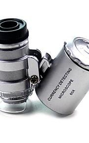 60X10 Microscope