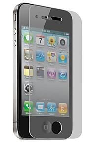 Защитная плёнка для экрана Apple для iPhone 6s Plus iPhone 6 Plus Закаленное стекло 1 ед. Защитная пленка для экрана