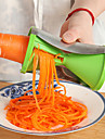 Plastic Creative Kitchen Gadget Vegetable Peeler & Grater