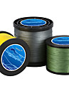 100M / 110 Yards / 300M / 330 Yards / 500M / 550 Yards Linha Tracada PE / DyneemaVerde / Branco / Amarelo / Cinzento / Vermelho / Azul /