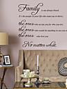 Koriste-seinätarrat - Words & Quotes Wall Stickers Luonteet Olohuone / Makuuhuone / Kylpyhuone